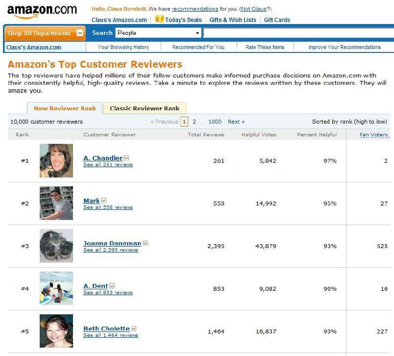 Reviews von Reviews bei Amazon.com