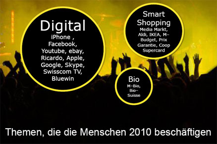 Liste der Marken in den Segmenten Digital, Smart Shopping, Bio