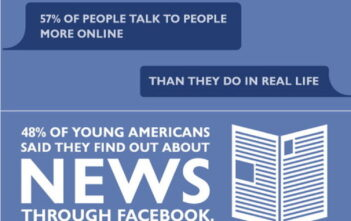 Infographic: Obsessed with Facebook Part 2
