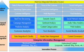 Social-Intelligence-Framework-HP
