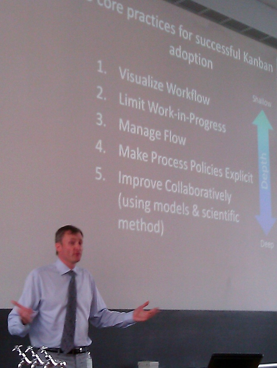 Kanban-adoption-core-practices according to david-anderson