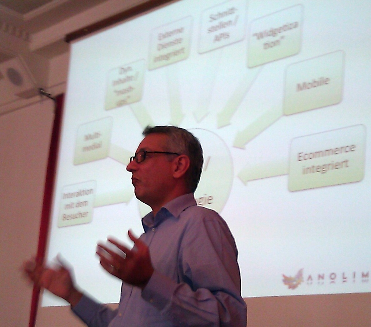 Diagramm der Komponenten von Next Generation Websites, Prodosh Banerjee von Anolim am Internet Briefing