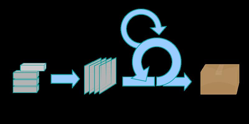 Scrum-Backlog-Sprint-Increment-Prinzipvisualisierung