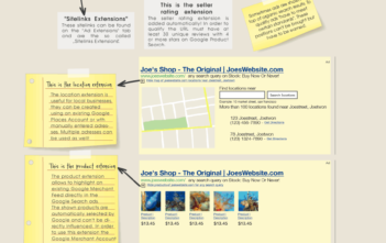 Infografik über das Auktionsverfahren von Google AdWords