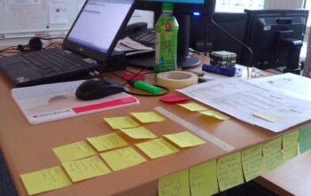 View of a Kanban board with tactical issues and done issues