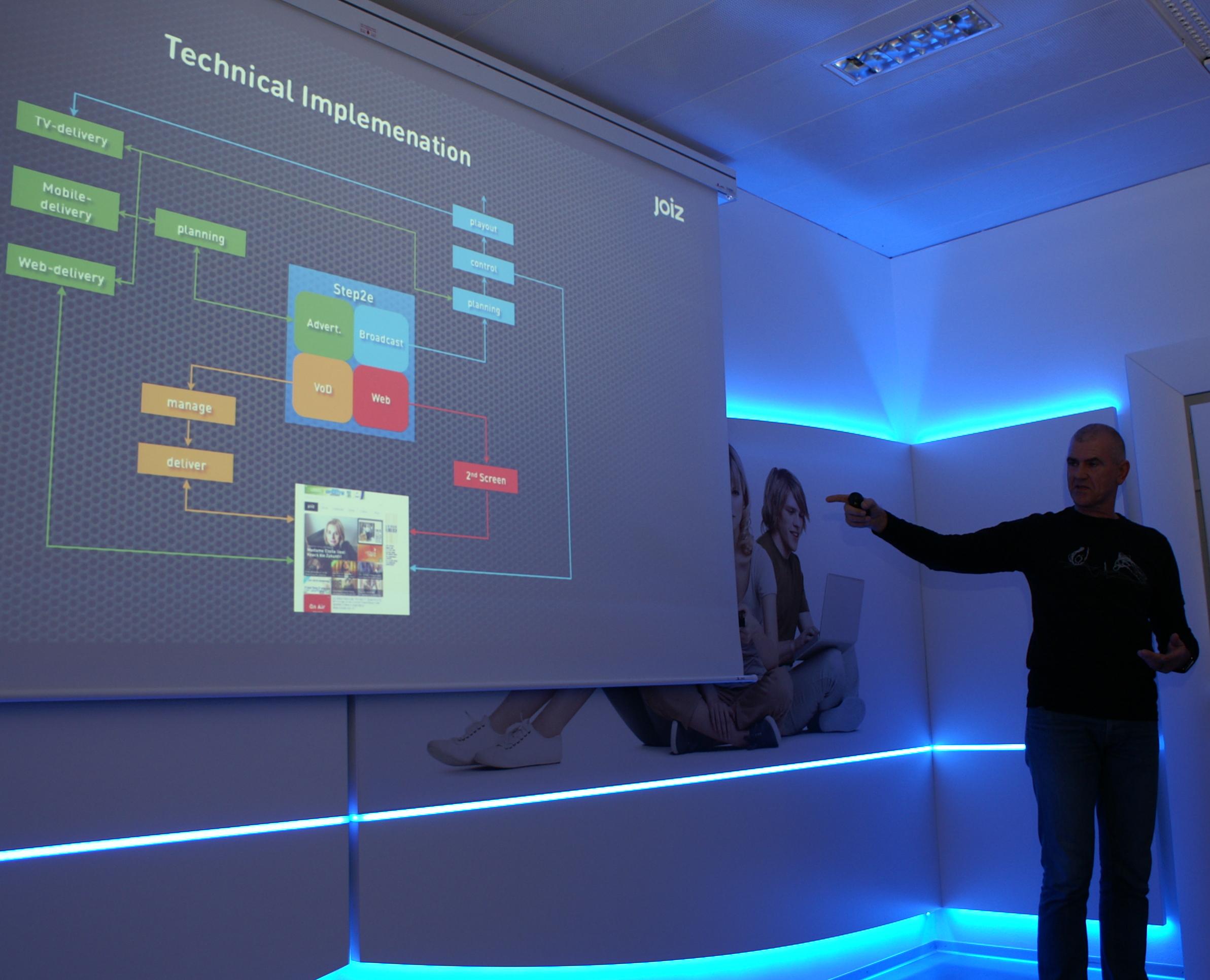 Schema der technischen Implementation von joiz.tv