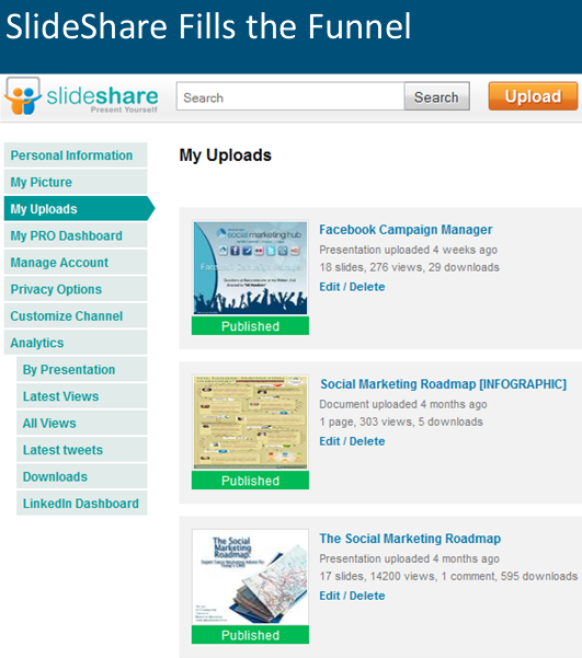 Slideshare can turn out to be an important traffic referrer