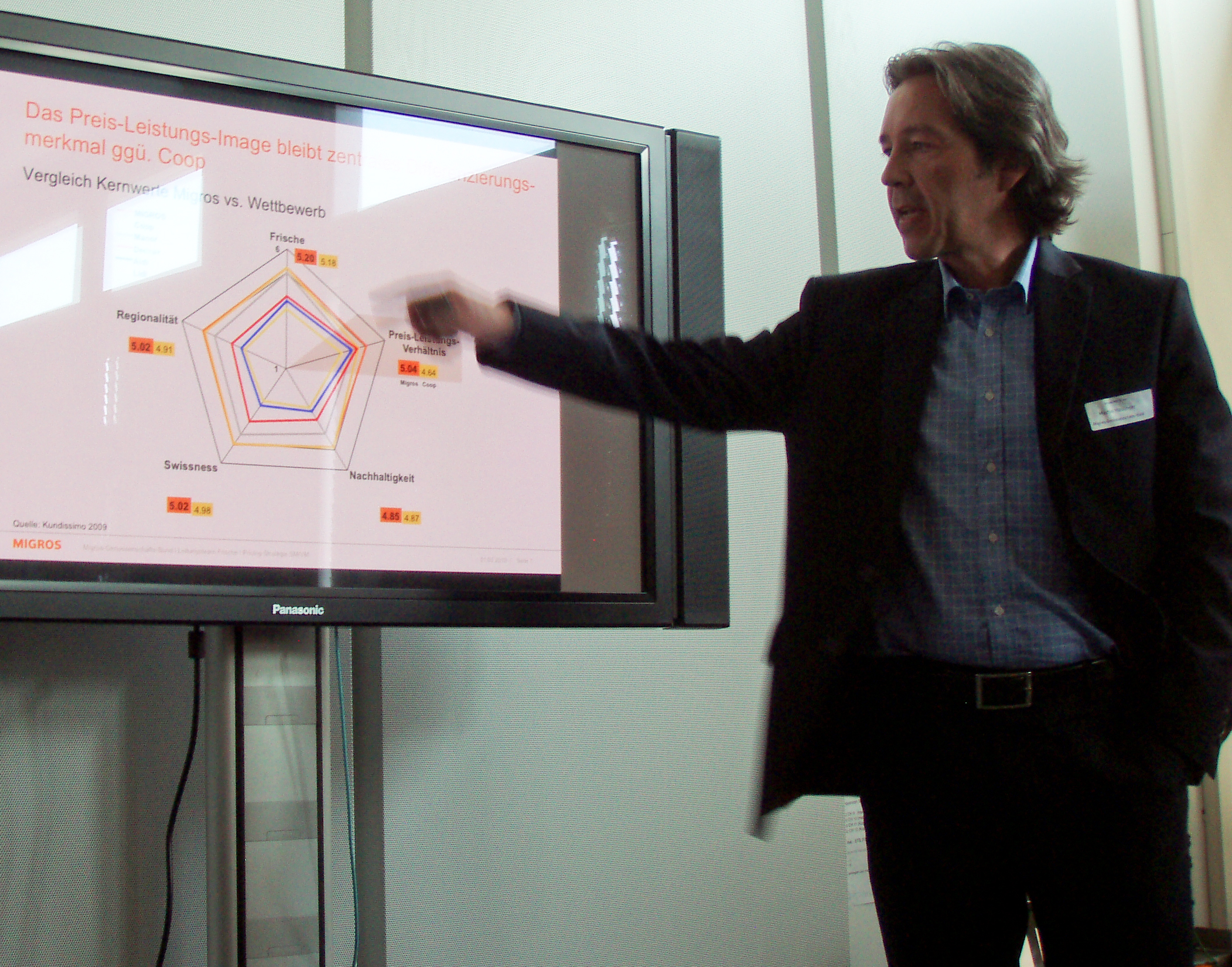 Martin Haslinger von Migros M-Budget über die WG-Kampagne