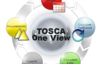 """Schema des Tosca Testing-Suite Kreislaufs """"One View"""""""