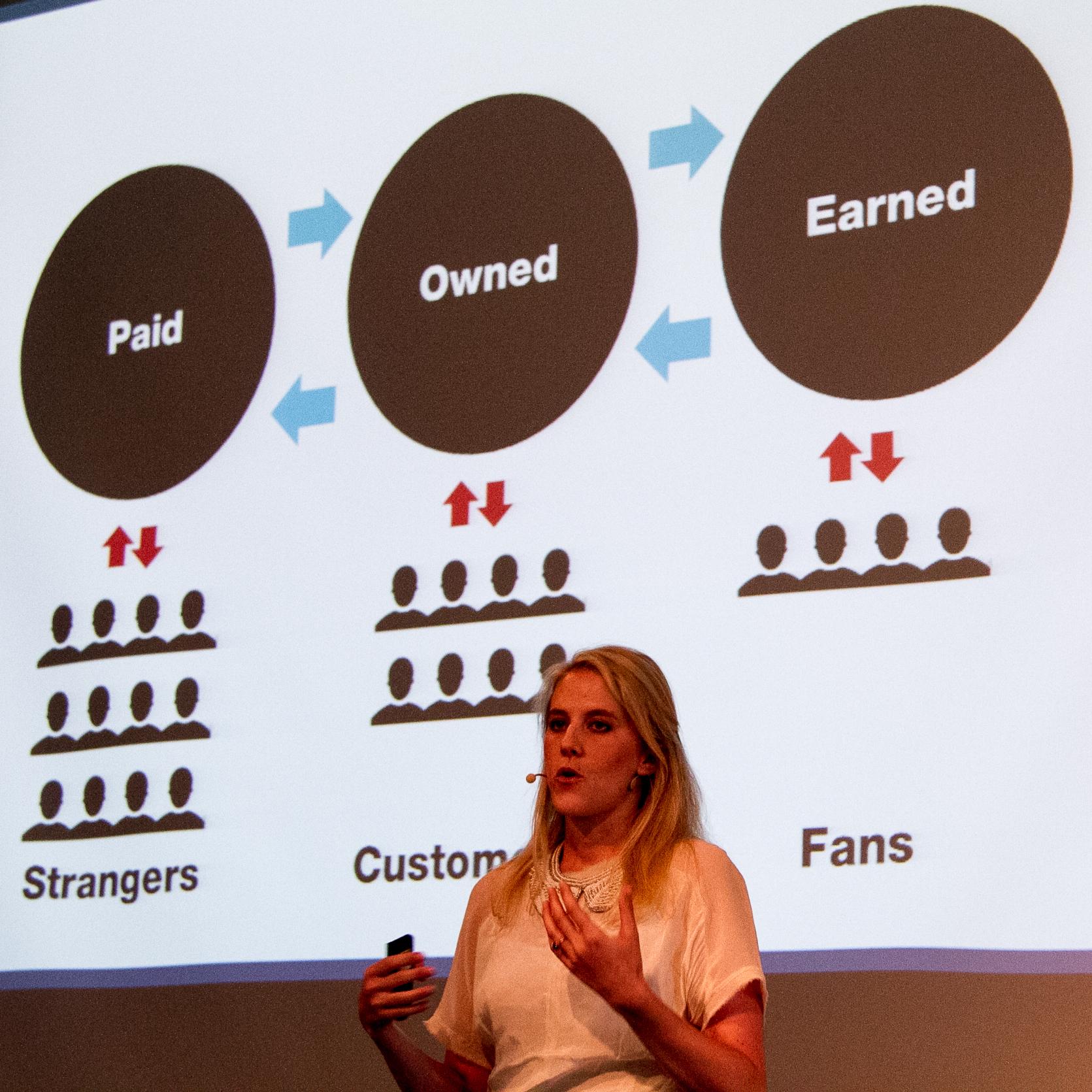 Scarlett Gaus über den möglichen Kundenstatus