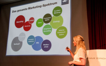 Marketing-Spektrum von Social Media