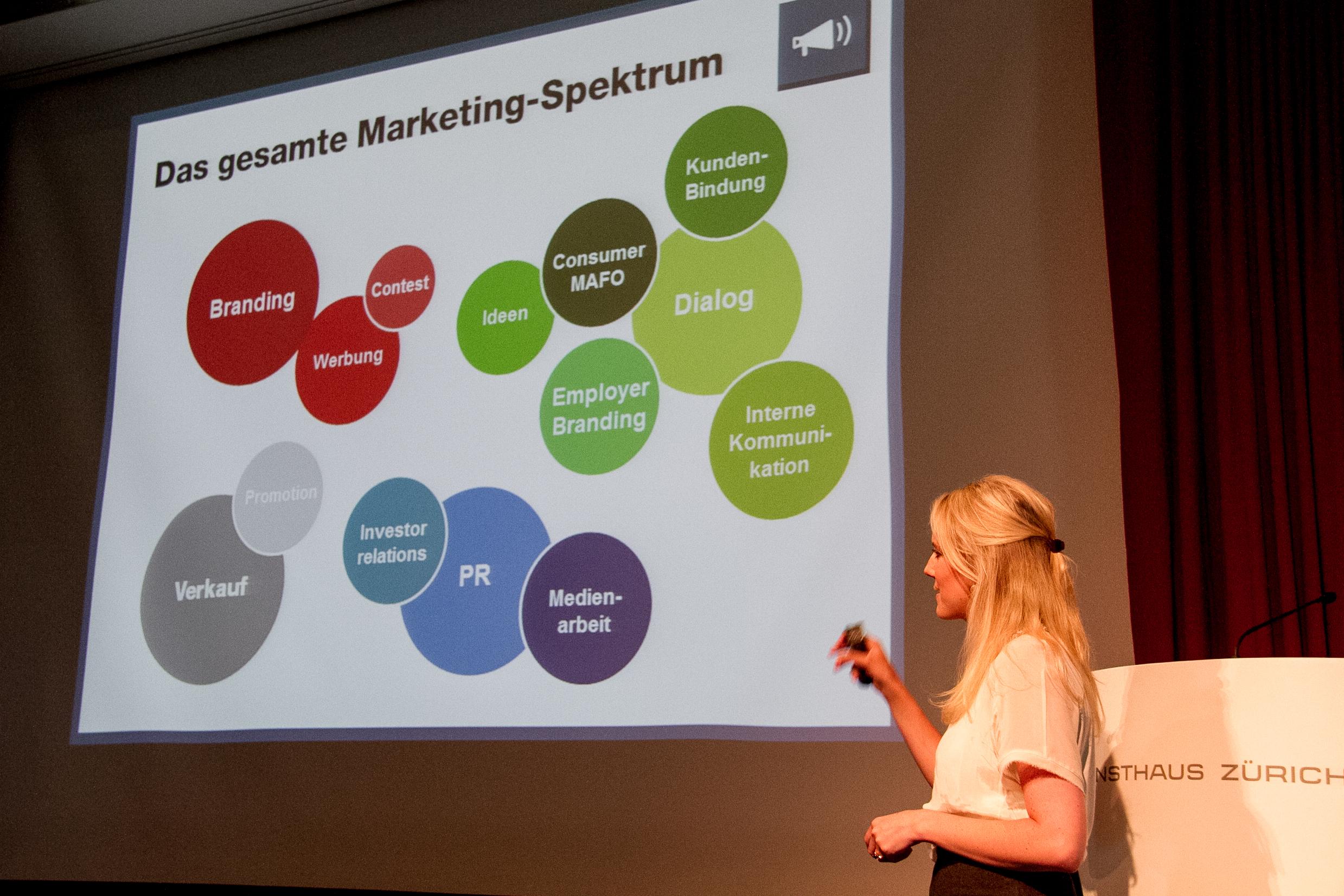 Marketing-Spektrum von Social Media