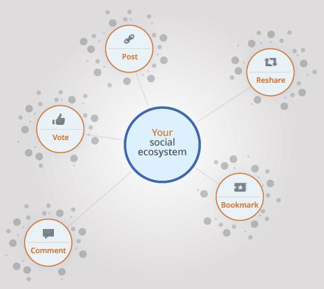Google-Social-Data-Hub-Infographic