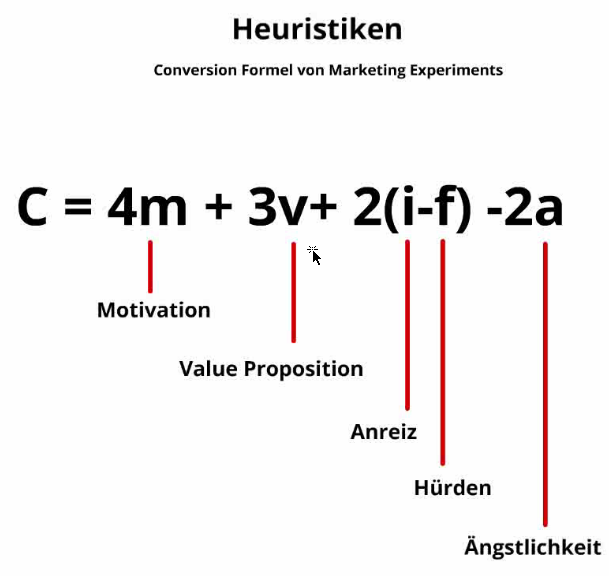 Heuristik - Welche Komponenten bergen welches Potential?