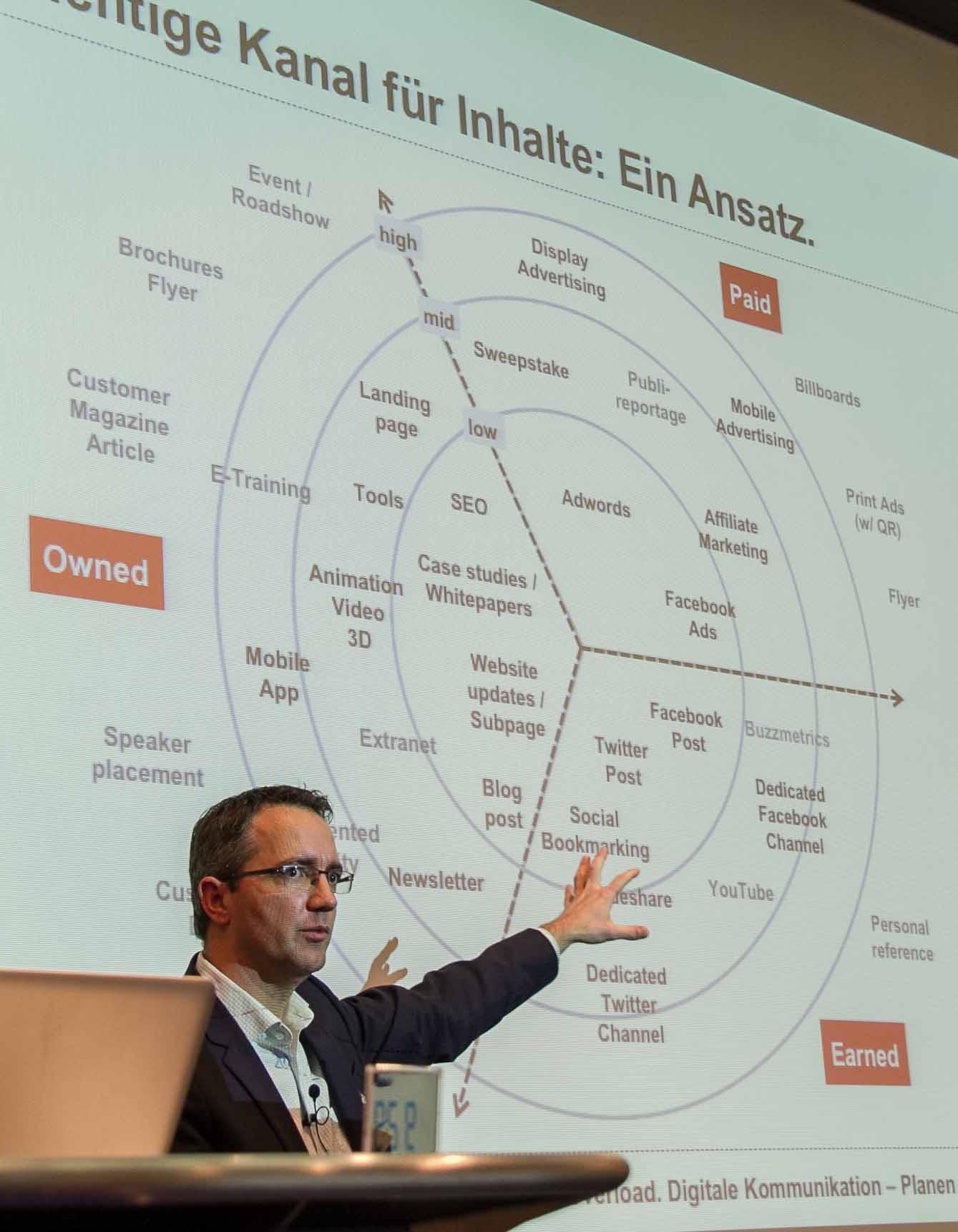 Michael-Rottmann-Tools-pro-Kommunikationskanal