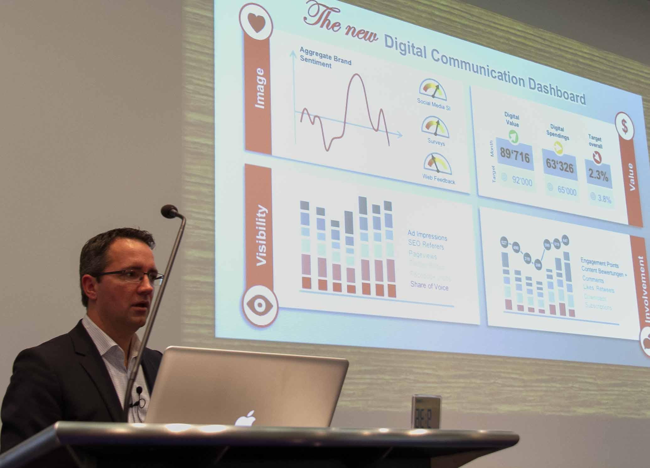 Michael-Rottmann-digitales-Kommunikations-Dashboard