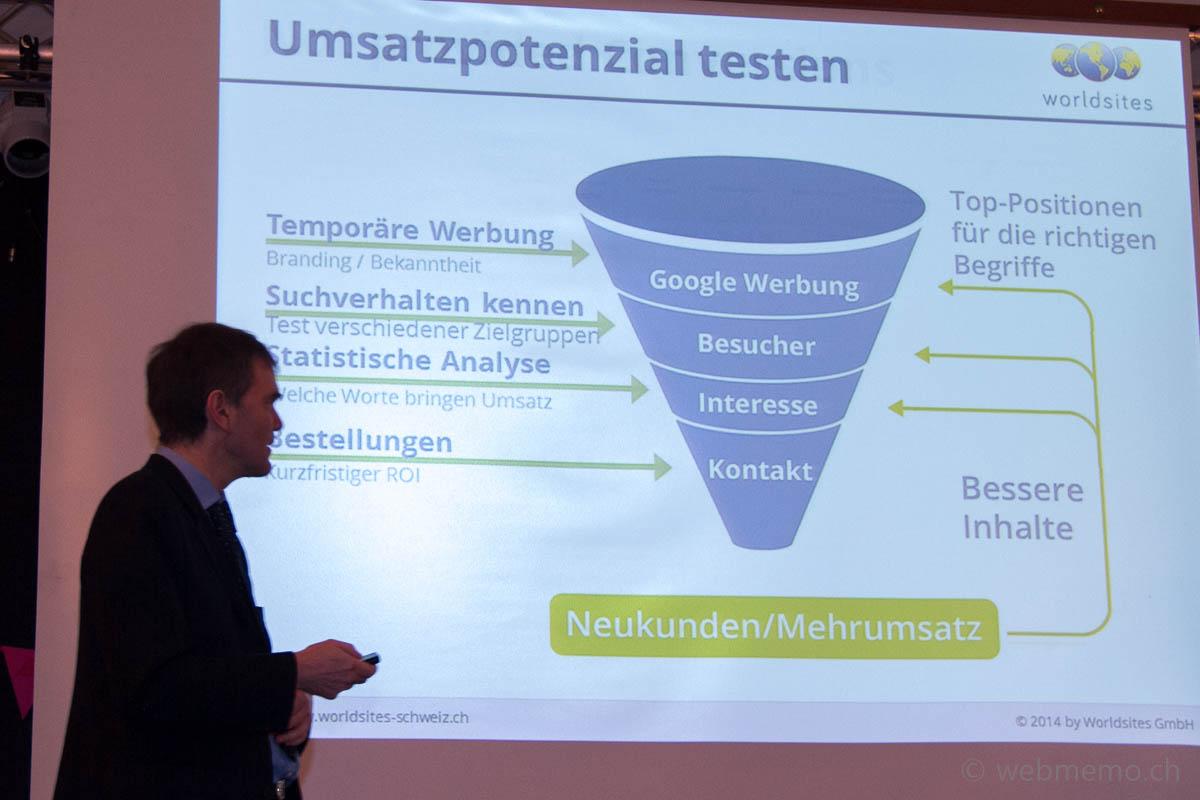 Beat Z'graggen über SEO und das Umsatzpotential
