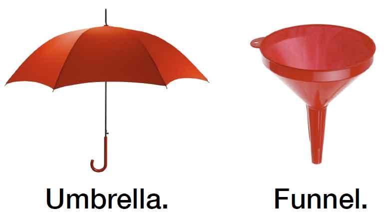 Umbrella vs funnel functionality