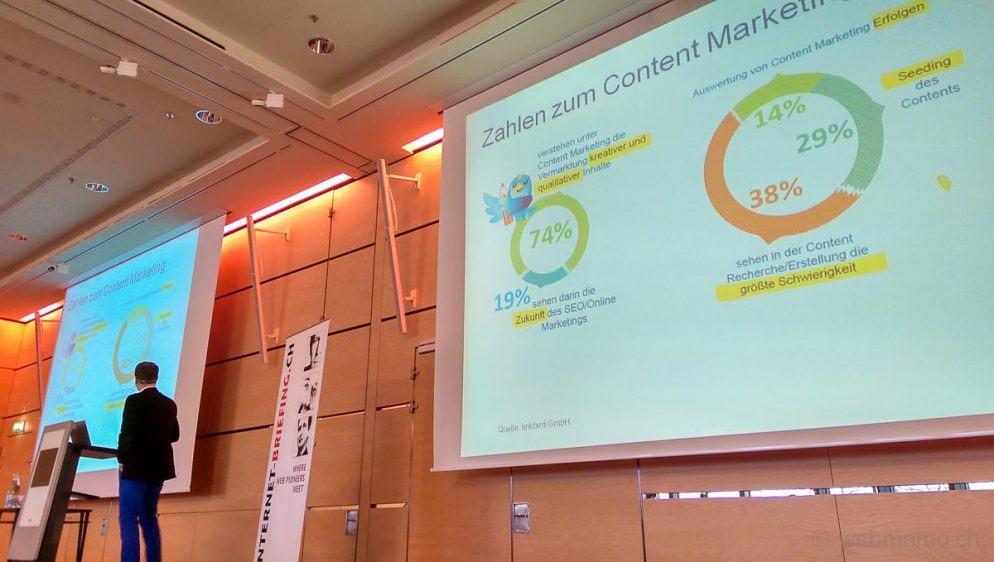 Statistiken über Content Marketing gemäss linkbird und Philippe Sauber