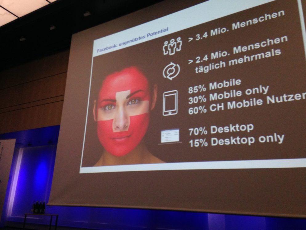 Facebook-Nutzung in der Schweiz