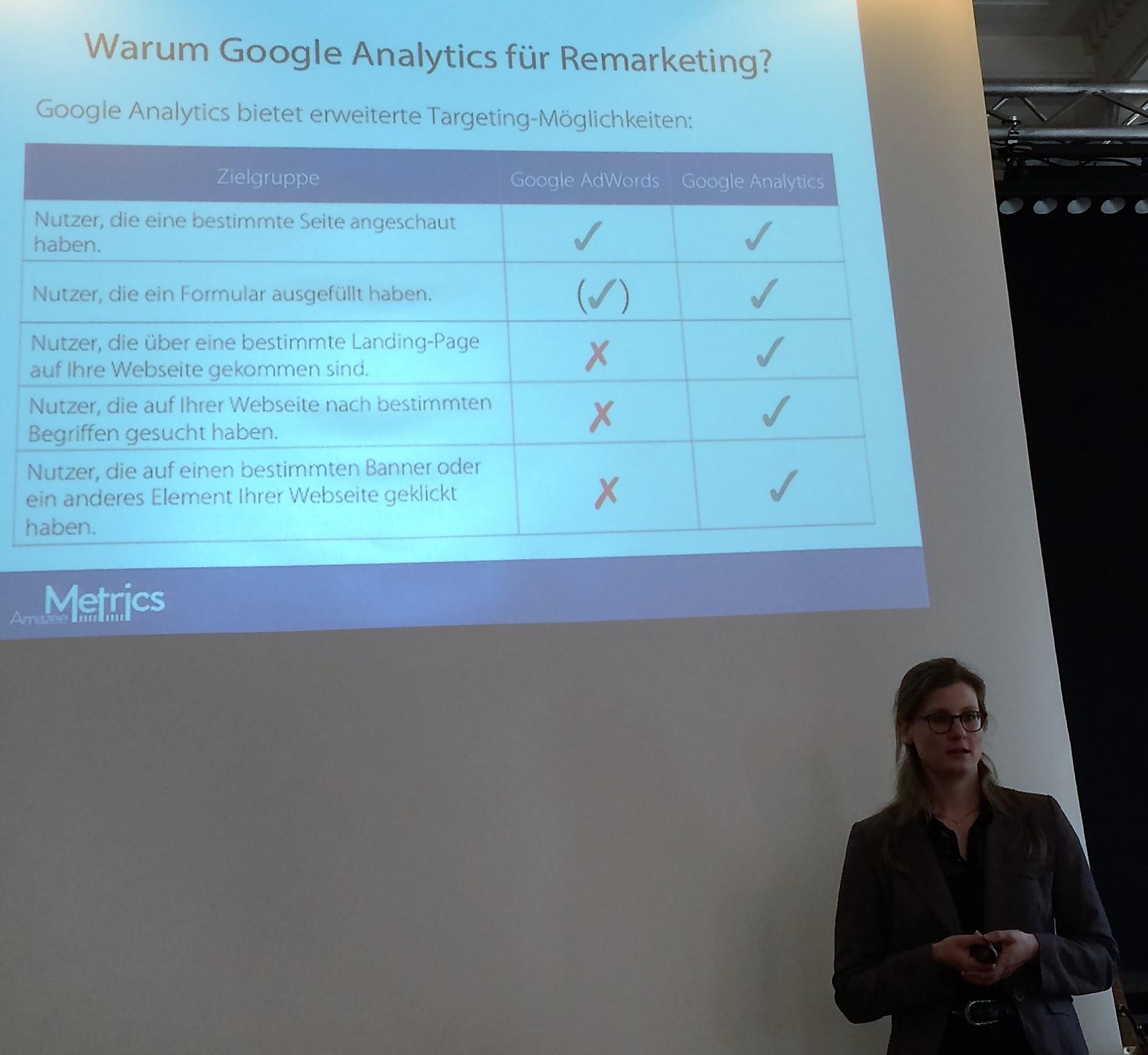 Christina Meyer über Remarketing-Optionen mit Google AdWords