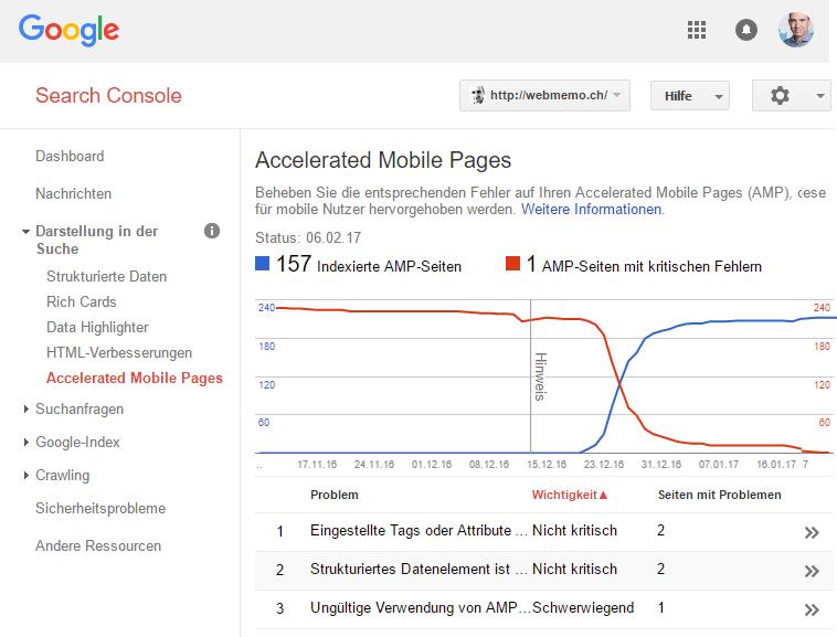 Google Search Konsole mit AMP Fehlerstatistik