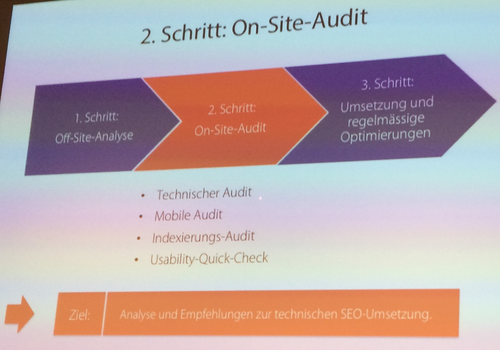 SEO Analyse: On-Site-Audit