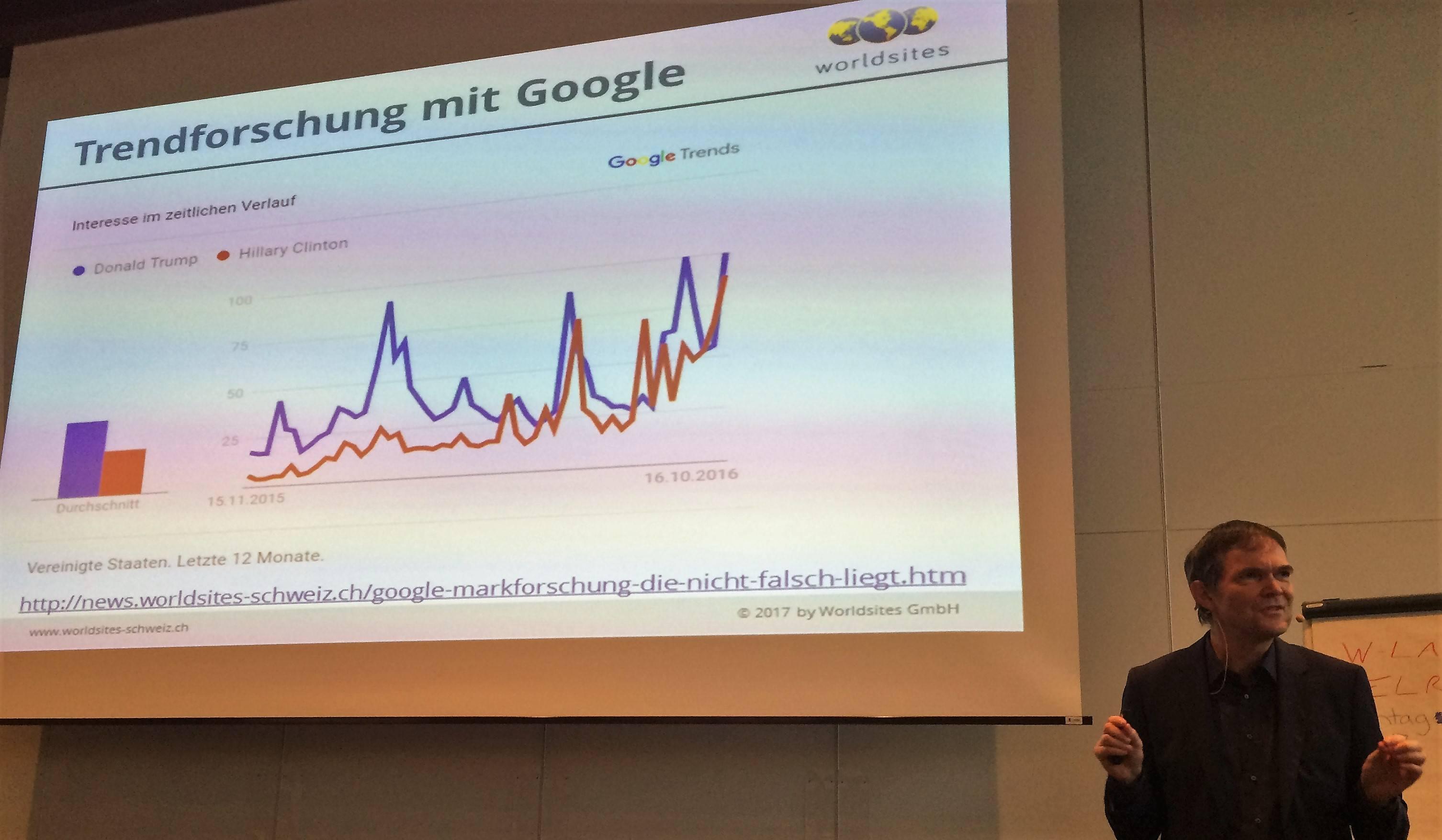 Trendforschung mit Google Trends gemäss Beat Z'graggen