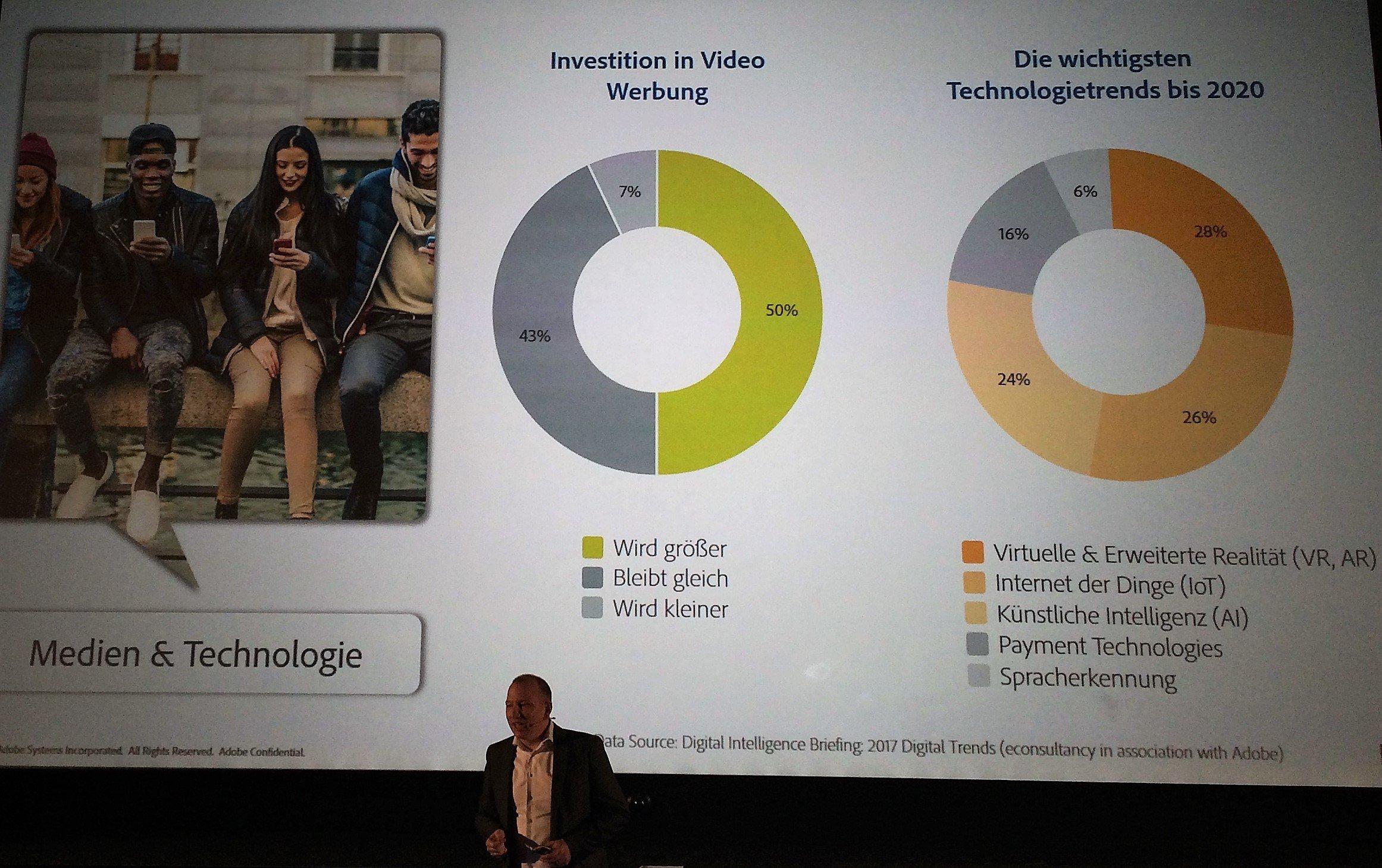 Investitionen in Video-Marketing steigen