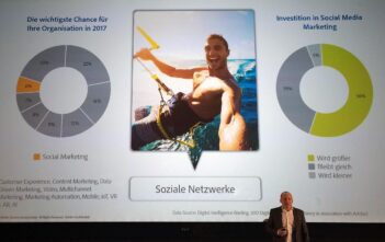 Investitionen in Social Media Marketing steigen