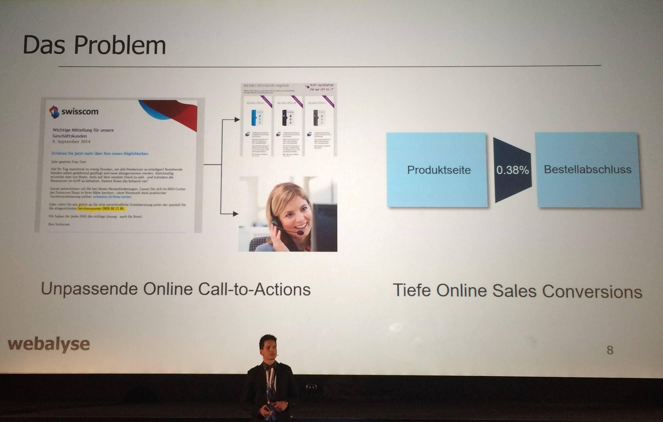 Unpassende Online Call-to-Actions bieten schwache Konversionsraten