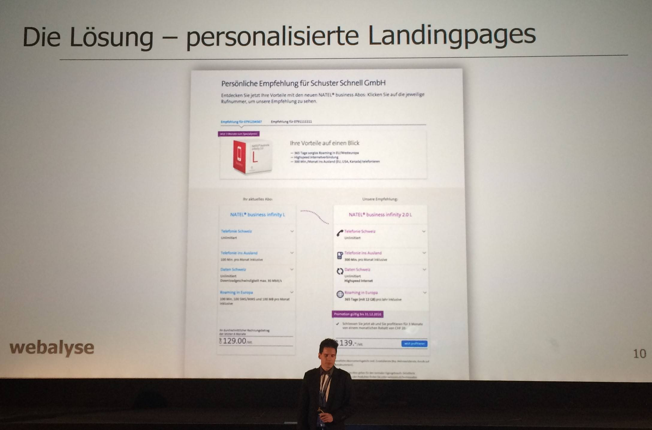 Erhöhte Konversionsraten dank personalisierten Landing-Pages