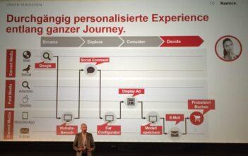 Personalisierte Experience entlang der User Journey