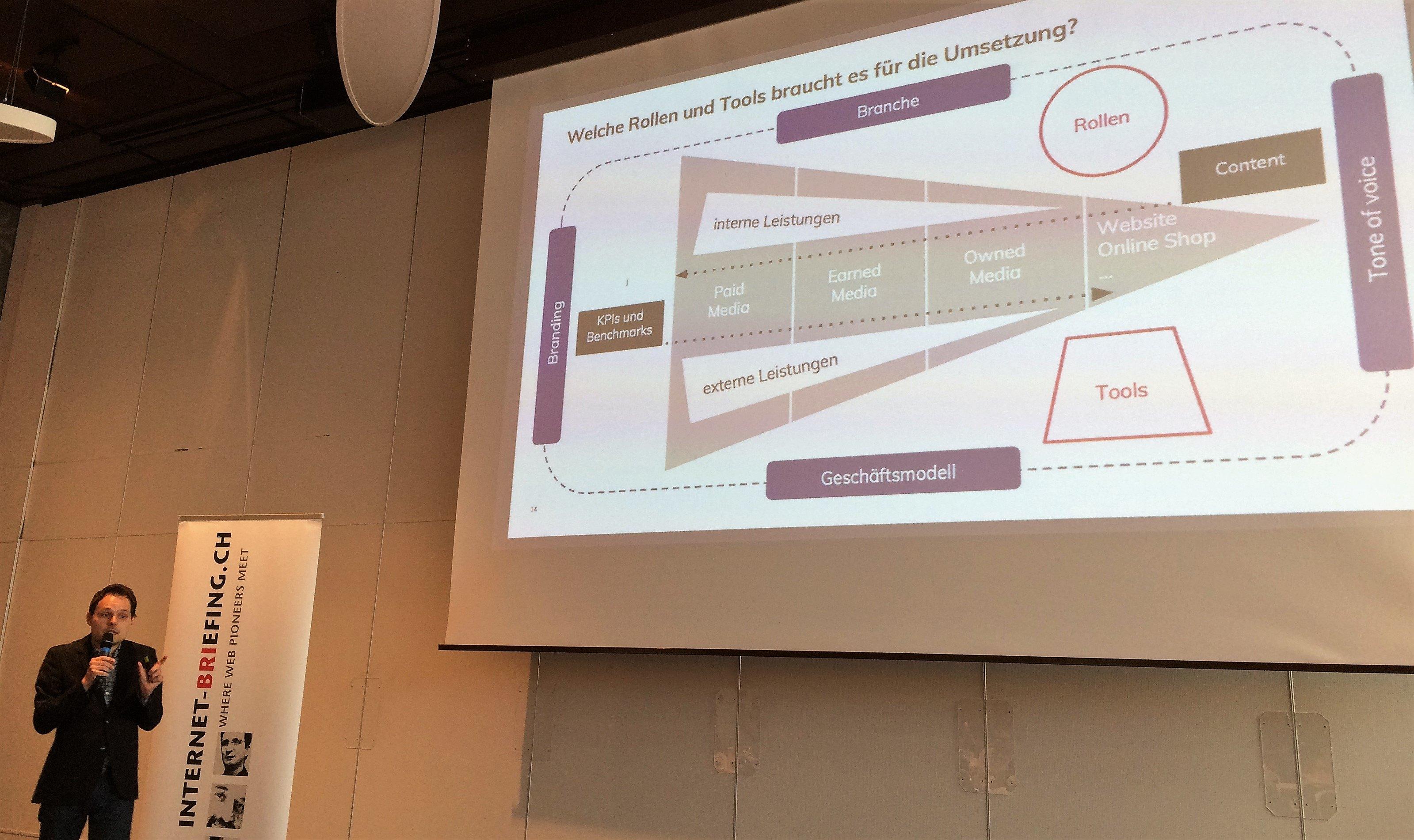 Christoph Hess mit dem Template für eine Social Media Strategie