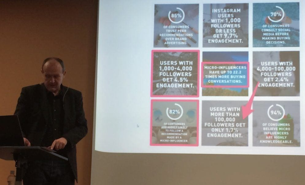 Peter Hogenkamp über Micro-Influencer am Swiss EMEX Kickoff Event