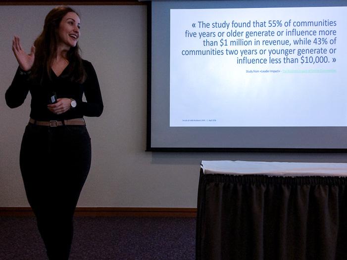 Community-Aufbau über die Zeit gemäss Senada Haralcic von Farner Consulting