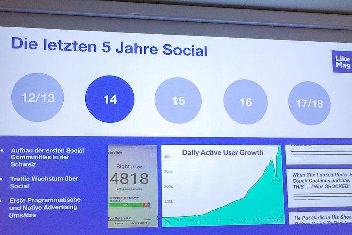 Grosses Wachstum beim LikeMag auf Facebook