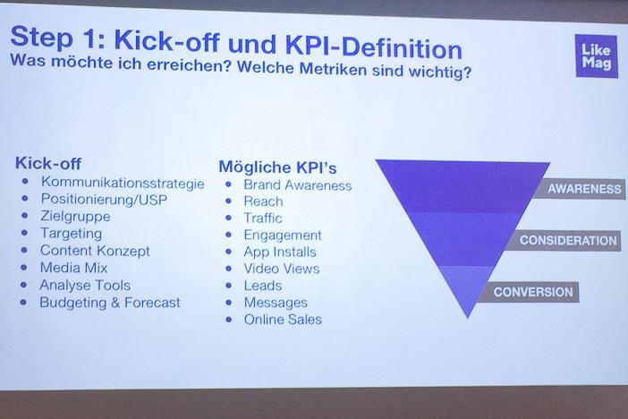 Online-Marketing Kick-Off und KPI-Definition bei LikeMag