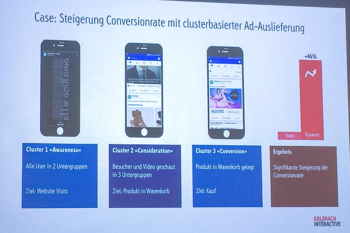 SteigeCluster-basierte Ad-Auslieferung nach Marleen Albert von Goldbach Interactive