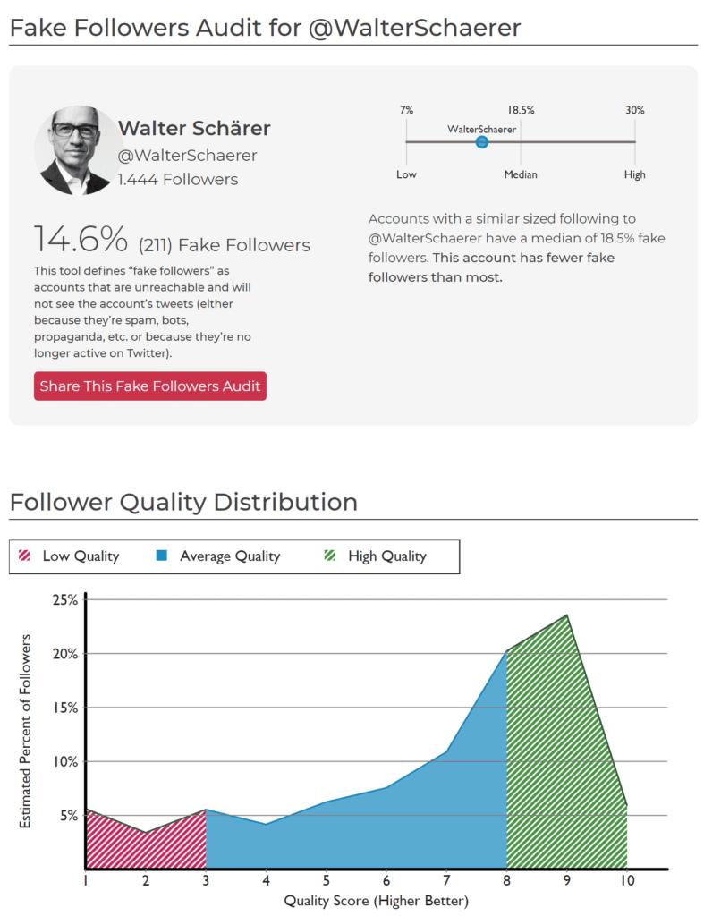 Sparktoro Twitter-Analyse vom Twitter-Profil @WalterSchaerer