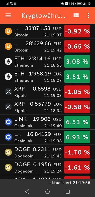 Swissquote-App mit Kryptowährungen